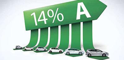 14% bijtelling auto
